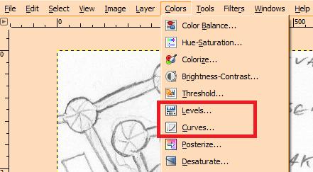 levels-curves